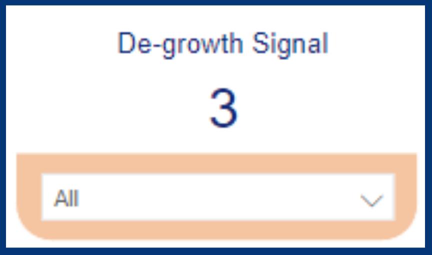 degrowth alert